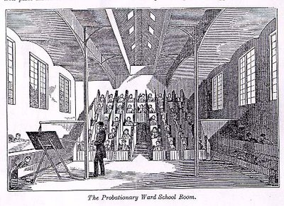 Reformatory Prison